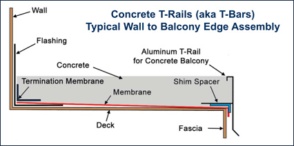 Concrete T Rails Misc And Custom Shapes Our Products