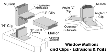 Window Mullion Extrusions Standard Extrusions Amp Sheet